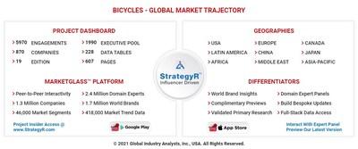 Global Bicycles Market