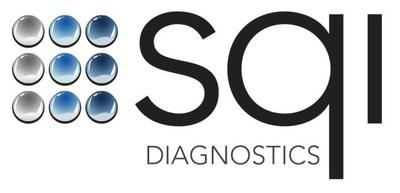 SQI Diagnostics Inc. Logo (CNW Group/SQI Diagnostics Inc.)