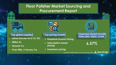 Floor Polisher Procurement Research Report