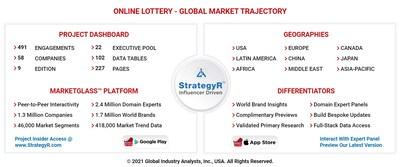 Global Online Lottery Market