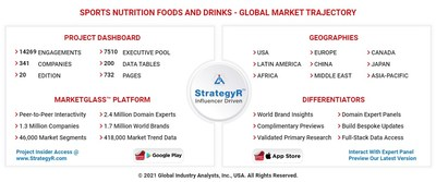 Global Sports Nutrition Foods and Drinks Market