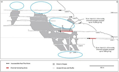Figure 3 – Tembladera Long Section – High Priority Drill Targets (CNW Group/Mantaro Silver Corp.)