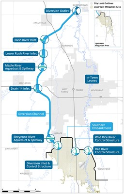 Map showing the path of the FM (Fargo-Moorhead) Diversion Project, a $2.75 billion flood-control construction project that will protect the Fargo-Moorhead metropolitan region and nearby agricultural area.