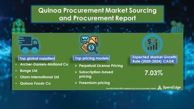 Quinoa Market Procurement Research Report