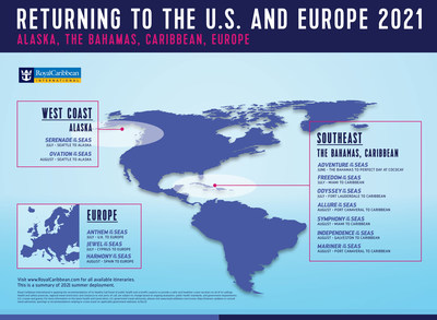 Returning to the U.S. and Europe 2021
